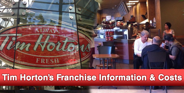 Tim Horton's Franchise Information & Costs
