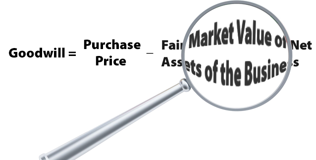 Goodwill Purchase Price Fair Market Value of Net Assets of the Business